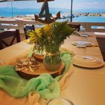 Μάνιτας Αίγινα, Μάνιτας στο Κύμα, Manitas Aegina, Manitas Tavern Aegina